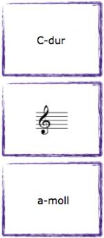"""Spelkort """"Tonarter"""". Musikteorispel för barn utvecklat av Kit Gunnarsson NOT o TON."""