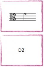 """Spelkort """"Violafingersättningar"""". Musikteorispel för barn utvecklat av Kit Gunnarsson NOT o TON."""